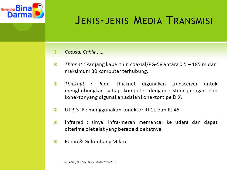 J ENIS - JENIS M EDIA T RANSMISI  Coaxial Cable : …  Thinnet : Panjang kabel thin coaxial/RG-58 antara 0.5 – 185 m dan maksimum 30 komputer terhubung.