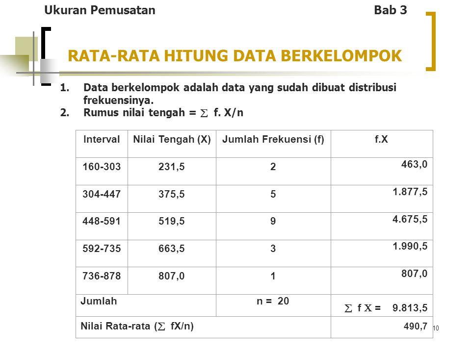 10 RATA-RATA HITUNG DATA BERKELOMPOK 1.Data berkelompok adalah data yang sudah dibuat distribusi frekuensinya. 2.Rumus nilai tengah =  f. X/n Interva