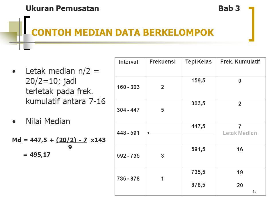 15 CONTOH MEDIAN DATA BERKELOMPOK Letak median n/2 = 20/2=10; jadi terletak pada frek. kumulatif antara 7-16 Nilai Median Md = 447,5 + (20/2) - 7 x143