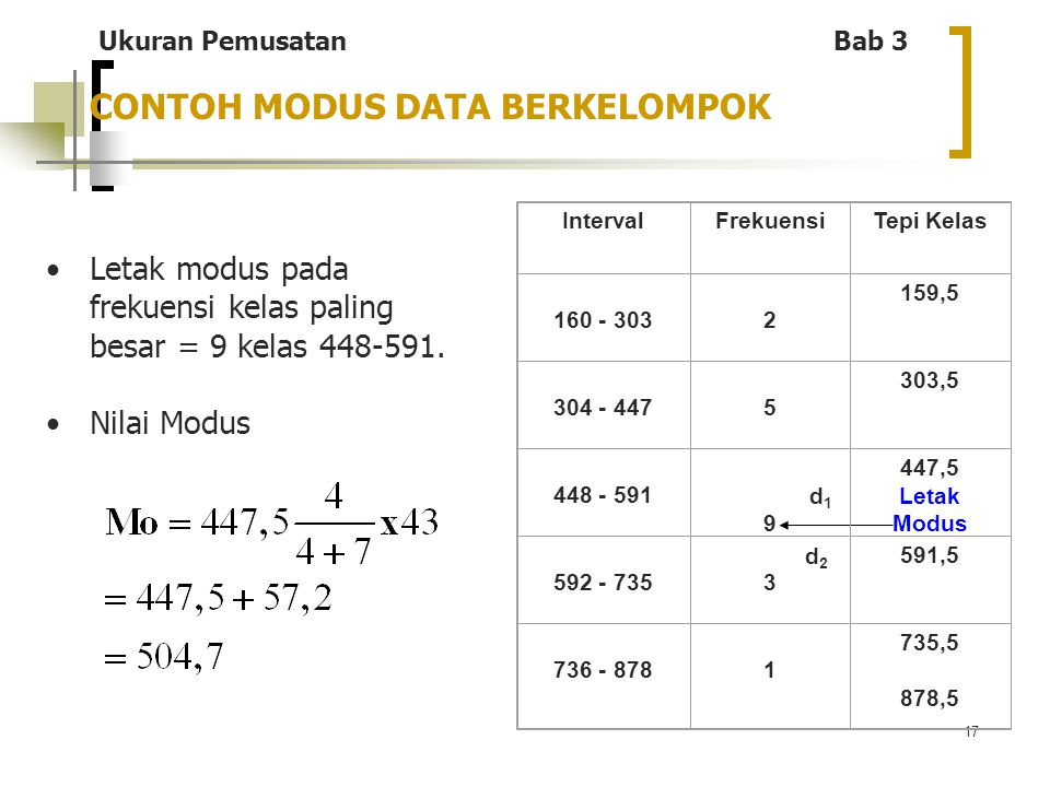 17 CONTOH MODUS DATA BERKELOMPOK 9 IntervalFrekuensiTepi Kelas 160 - 303 2 159,5 304 - 447 5 303,5 448 - 591 d19 d19 447,5 Letak Modus 592 - 735 d 2 3 591,5 736 - 878 1 735,5 878,5 Letak modus pada frekuensi kelas paling besar = 9 kelas 448-591.