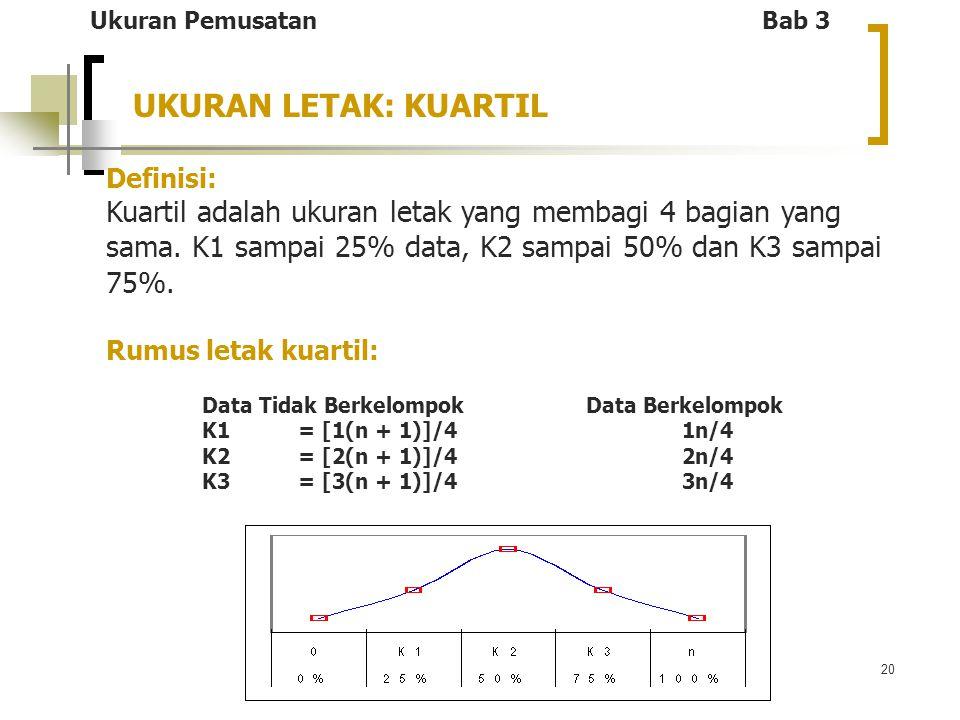 20 UKURAN LETAK: KUARTIL Definisi: Kuartil adalah ukuran letak yang membagi 4 bagian yang sama. K1 sampai 25% data, K2 sampai 50% dan K3 sampai 75%. R