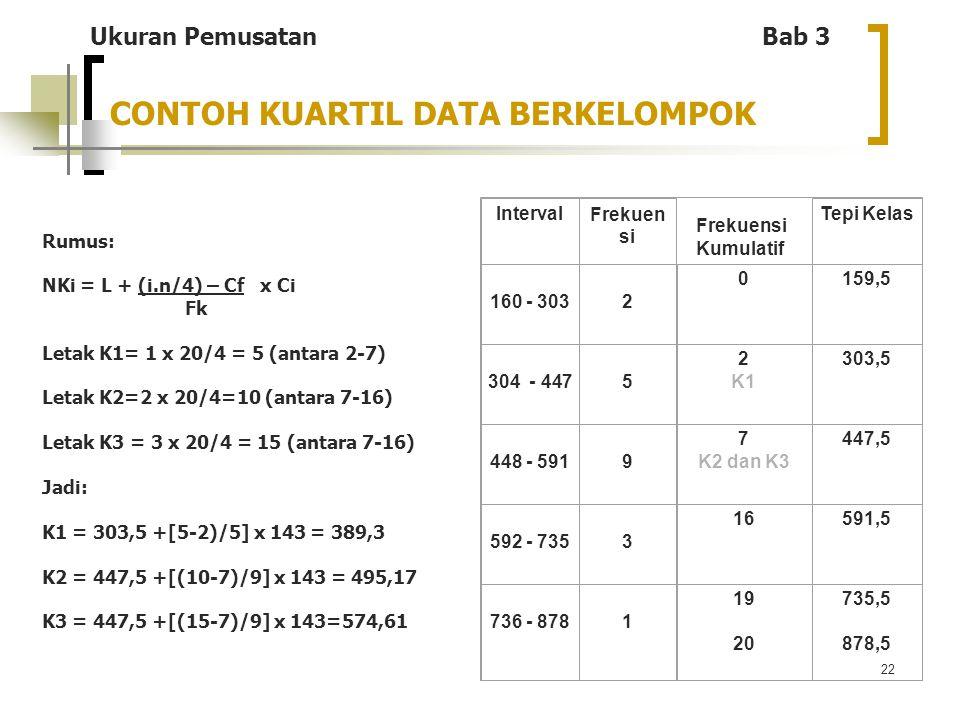 22 CONTOH KUARTIL DATA BERKELOMPOK Rumus: NKi = L + (i.n/4) – Cf x Ci Fk Letak K1= 1 x 20/4 = 5 (antara 2-7) Letak K2=2 x 20/4=10 (antara 7-16) Letak K3 = 3 x 20/4 = 15 (antara 7-16) Jadi: K1 = 303,5 +[5-2)/5] x 143 = 389,3 K2 = 447,5 +[(10-7)/9] x 143 = 495,17 K3 = 447,5 +[(15-7)/9] x 143=574,61 Ukuran Pemusatan Bab 3 IntervalFrekuen si Tepi Kelas 160 - 303 2 0159,5 304 - 447 5 2 K1 303,5 448 - 591 9 7 K2 dan K3 447,5 592 - 735 3 16591,5 736 - 878 1 19 20 735,5 878,5 Frekuensi Kumulatif
