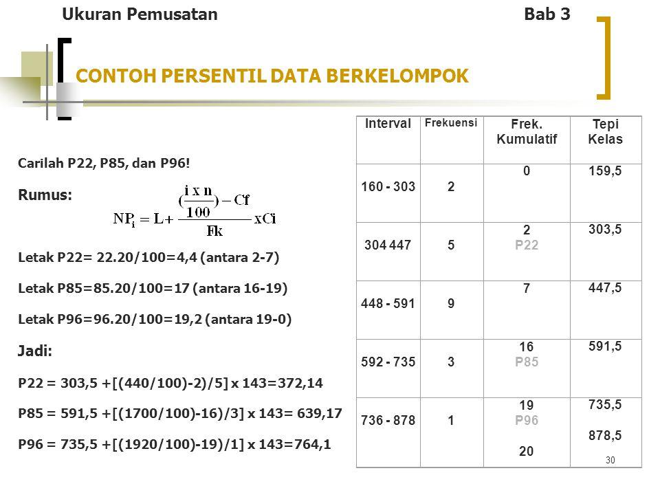 30 CONTOH PERSENTIL DATA BERKELOMPOK Carilah P22, P85, dan P96! Rumus: Letak P22= 22.20/100=4,4 (antara 2-7) Letak P85=85.20/100=17 (antara 16-19) Let