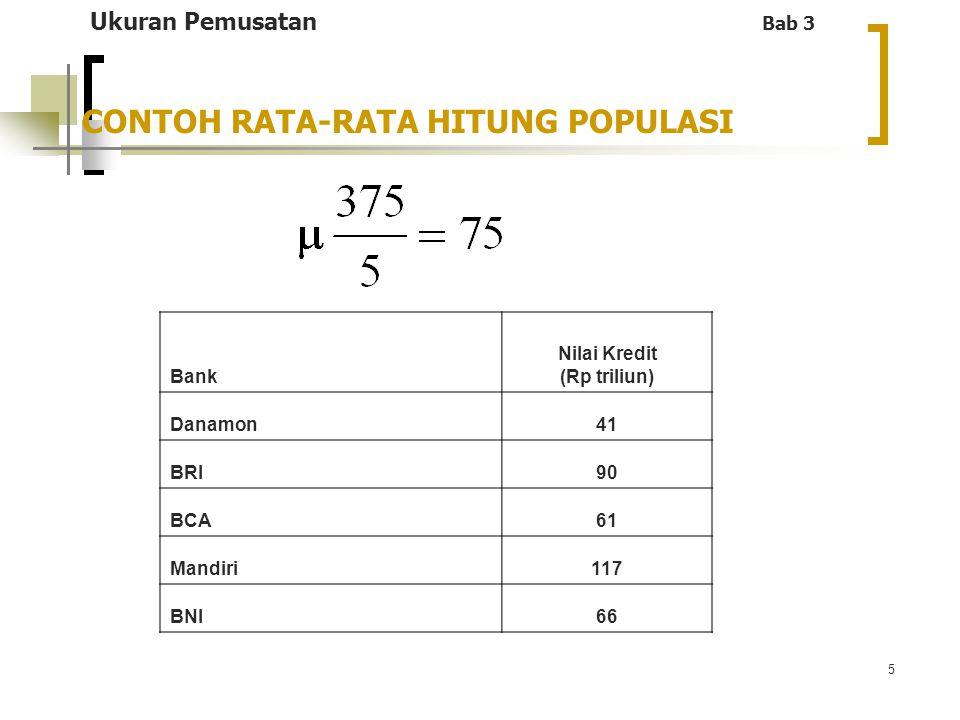 5 CONTOH RATA-RATA HITUNG POPULASI Ukuran Pemusatan Bab 3 Bank Nilai Kredit (Rp triliun) Danamon41 BRI90 BCA61 Mandiri117 BNI66