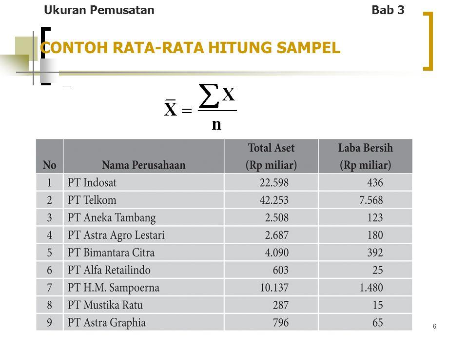 7 RATA-RATA HITUNG TERTIMBANG Definisi: Rata-rata dengan bobot atau kepentingan dari setiap data berbeda.