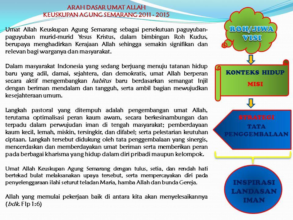 ARAH DASAR UMAT ALLAH KEUSKUPAN AGUNG SEMARANG 2011 - 2015 Umat Allah Keuskupan Agung Semarang sebagai persekutuan paguyuban- paguyuban murid-murid Ye