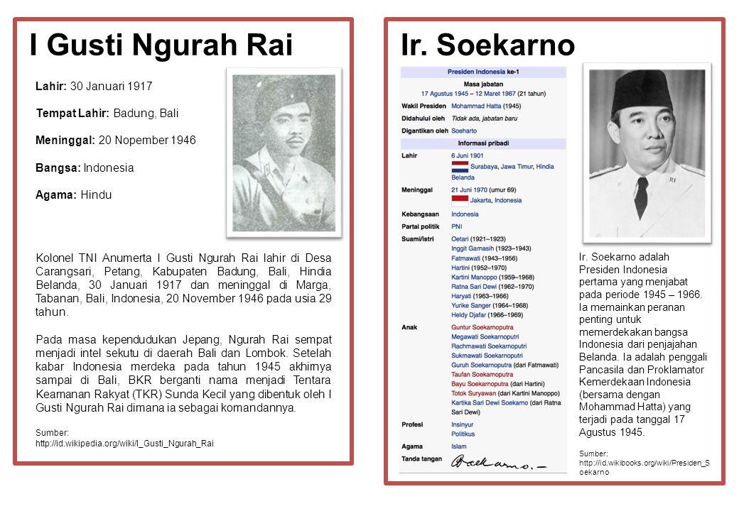 Ir. SoekarnoI Gusti Ngurah Rai Lahir: 30 Januari 1917 Tempat Lahir: Badung, Bali Meninggal: 20 Nopember 1946 Bangsa: Indonesia Agama: Hindu Kolonel TN