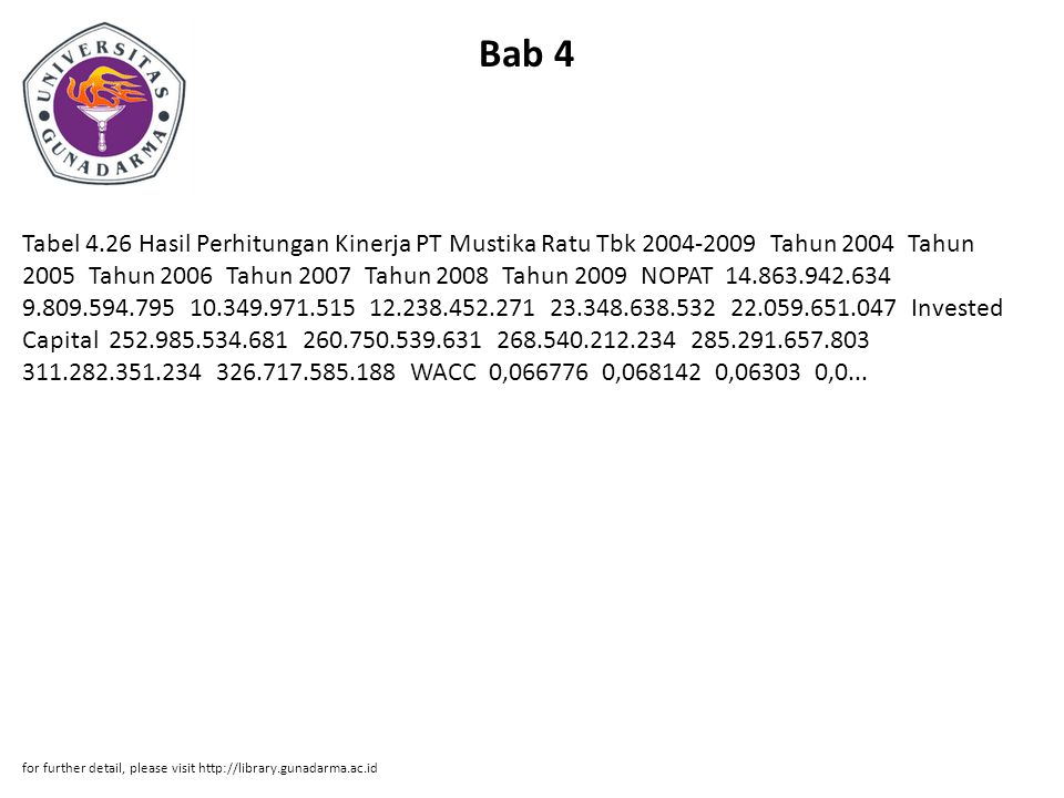 Bab 4 Tabel 4.26 Hasil Perhitungan Kinerja PT Mustika Ratu Tbk 2004-2009 Tahun 2004 Tahun 2005 Tahun 2006 Tahun 2007 Tahun 2008 Tahun 2009 NOPAT 14.86