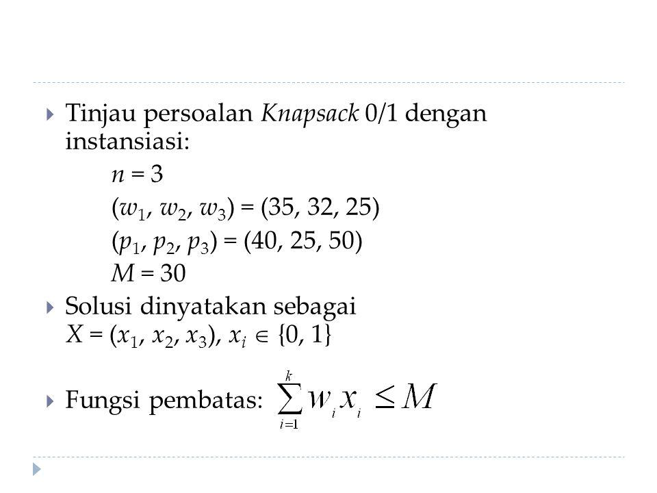  Tinjau persoalan Knapsack 0/1 dengan instansiasi: n = 3 (w 1, w 2, w 3 ) = (35, 32, 25) (p 1, p 2, p 3 ) = (40, 25, 50) M = 30  Solusi dinyatakan s