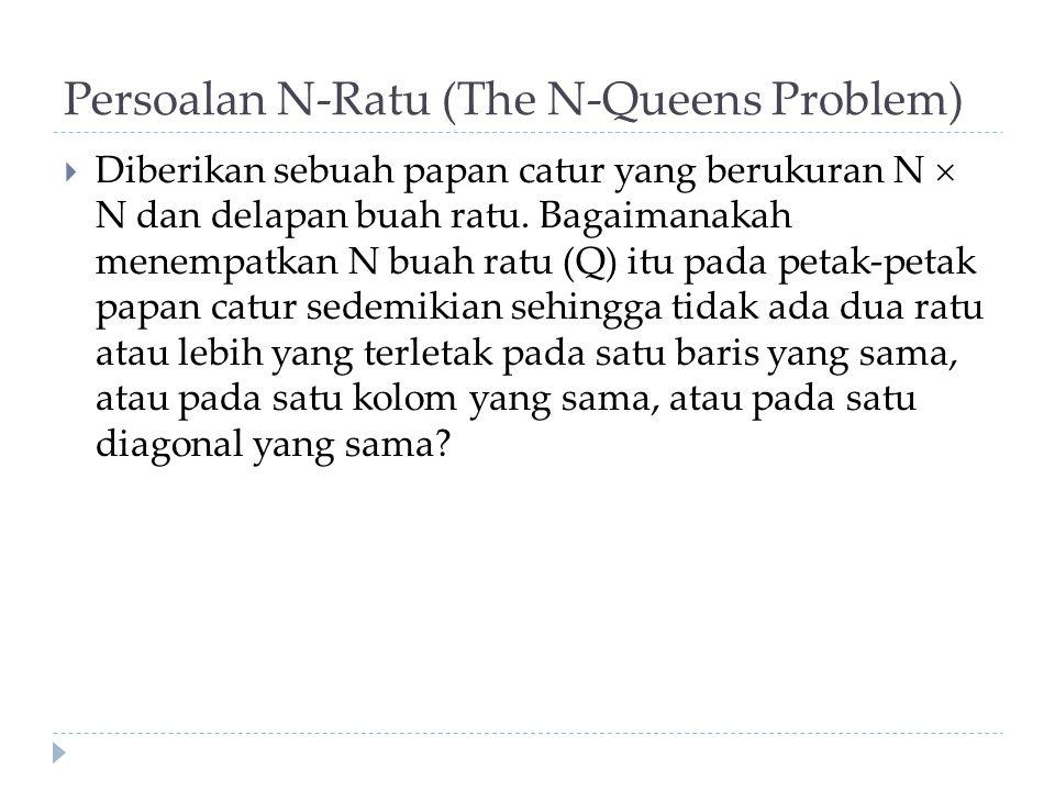Persoalan N-Ratu (The N-Queens Problem)  Diberikan sebuah papan catur yang berukuran N  N dan delapan buah ratu. Bagaimanakah menempatkan N buah rat