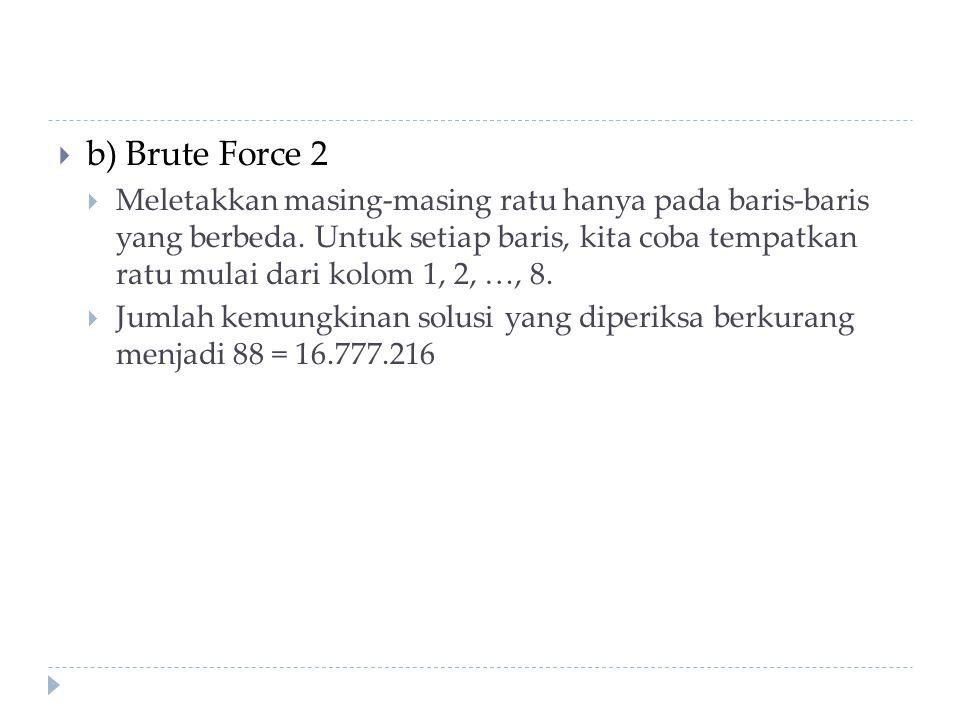  b) Brute Force 2  Meletakkan masing-masing ratu hanya pada baris-baris yang berbeda. Untuk setiap baris, kita coba tempatkan ratu mulai dari kolom
