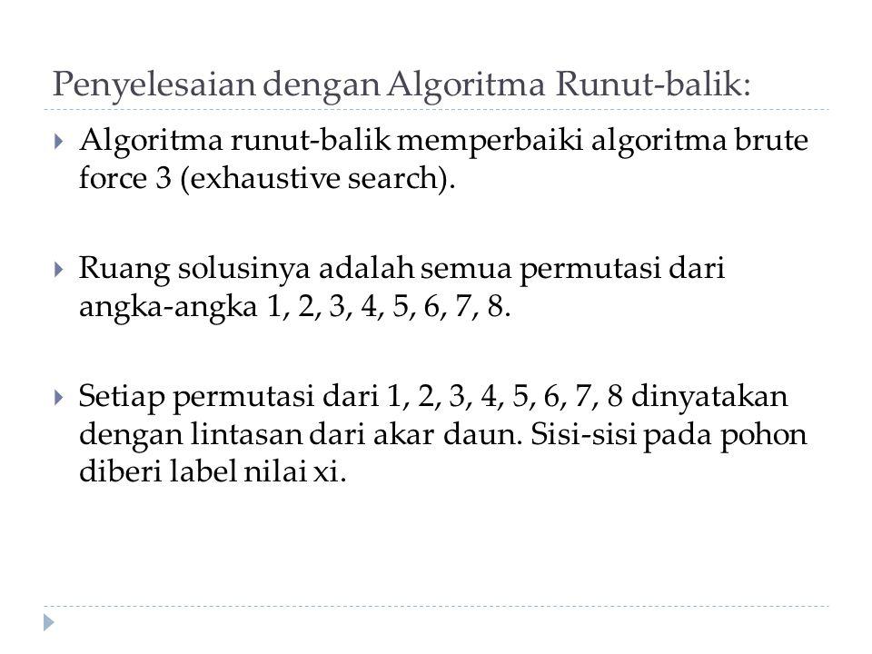 Penyelesaian dengan Algoritma Runut-balik:  Algoritma runut-balik memperbaiki algoritma brute force 3 (exhaustive search).  Ruang solusinya adalah s