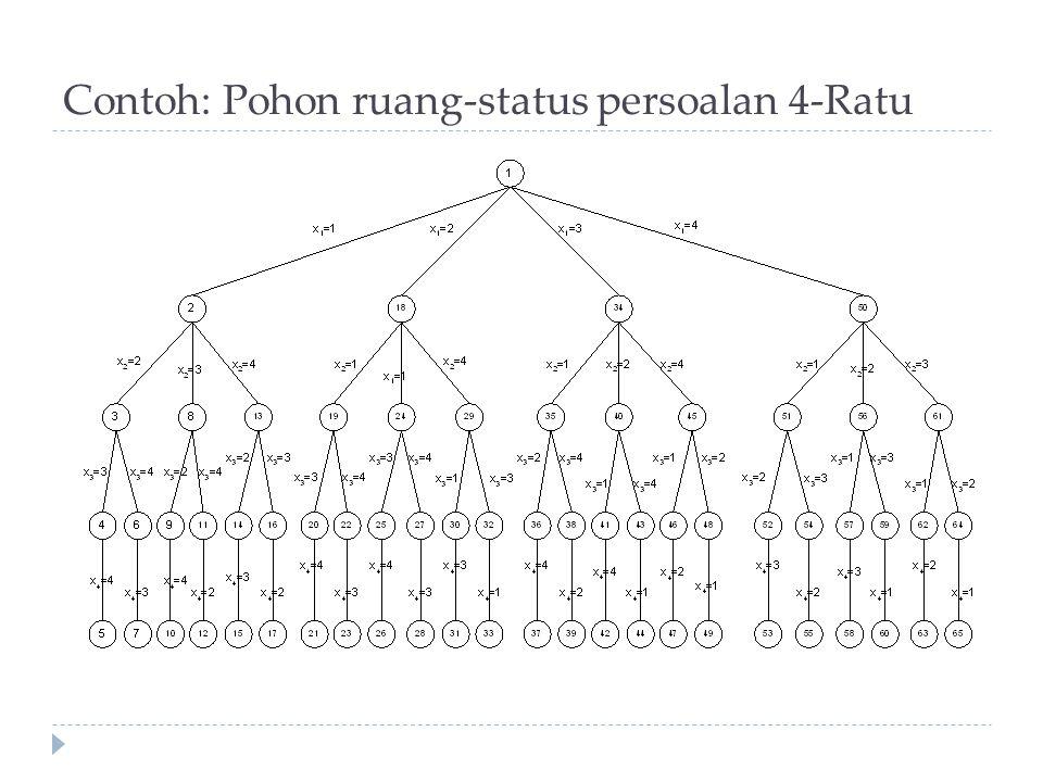 Contoh: Pohon ruang-status persoalan 4-Ratu
