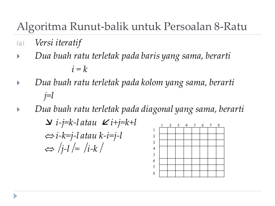 (a) Versi iteratif  Dua buah ratu terletak pada baris yang sama, berarti i = k  Dua buah ratu terletak pada kolom yang sama, berarti j=l  Dua buah