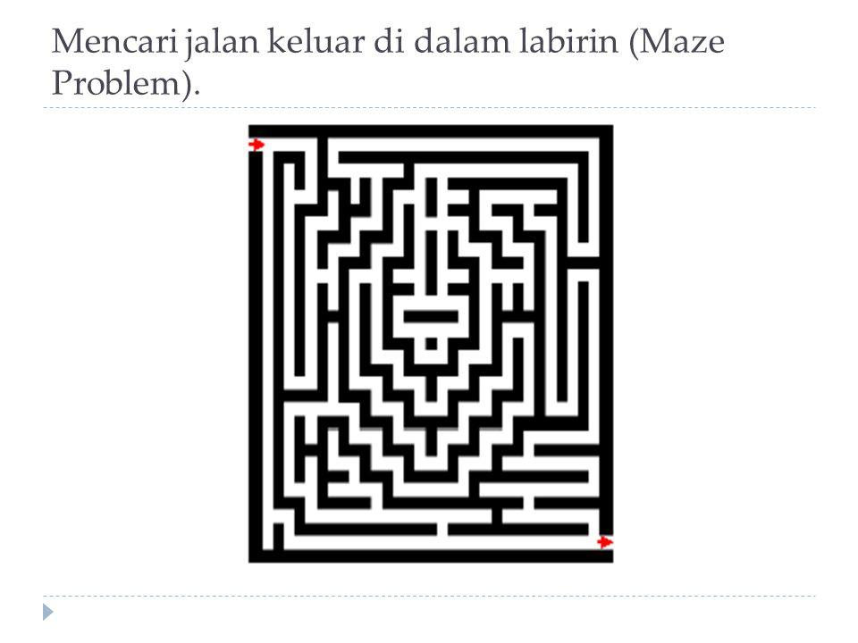 Mencari jalan keluar di dalam labirin (Maze Problem).