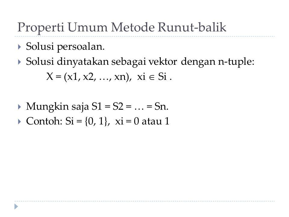 Properti Umum Metode Runut-balik  Solusi persoalan.  Solusi dinyatakan sebagai vektor dengan n-tuple: X = (x1, x2, …, xn), xi  Si.  Mungkin saja S