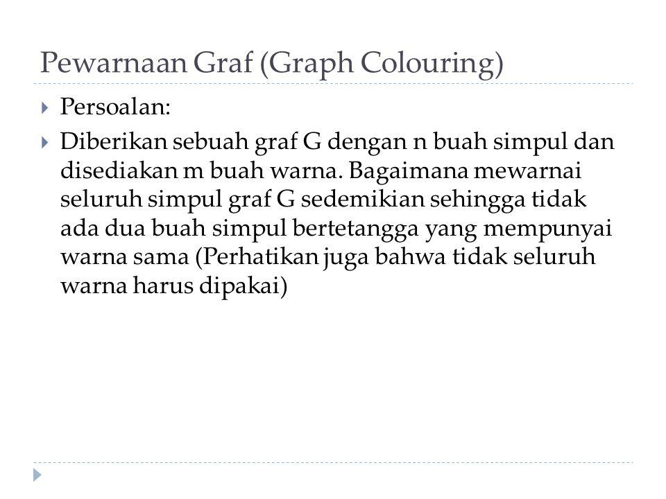 Pewarnaan Graf (Graph Colouring)  Persoalan:  Diberikan sebuah graf G dengan n buah simpul dan disediakan m buah warna. Bagaimana mewarnai seluruh s