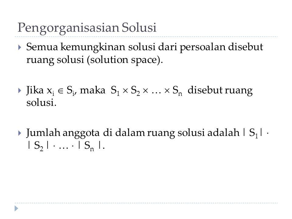Pengorganisasian Solusi  Semua kemungkinan solusi dari persoalan disebut ruang solusi (solution space).  Jika x i  S i, maka S 1  S 2  …  S n di
