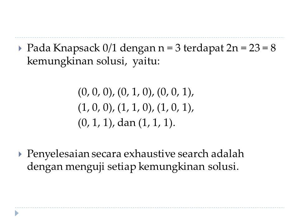  Pada Knapsack 0/1 dengan n = 3 terdapat 2n = 23 = 8 kemungkinan solusi, yaitu: (0, 0, 0), (0, 1, 0), (0, 0, 1), (1, 0, 0), (1, 1, 0), (1, 0, 1), (0, 1, 1), dan (1, 1, 1).