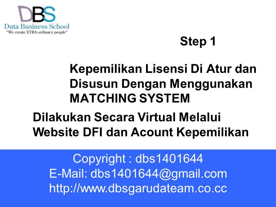 Kepemilikan Lisensi Di Atur dan Disusun Dengan Menggunakan MATCHING SYSTEM Step 1 Dilakukan Secara Virtual Melalui Website DFI dan Acount Kepemilikan