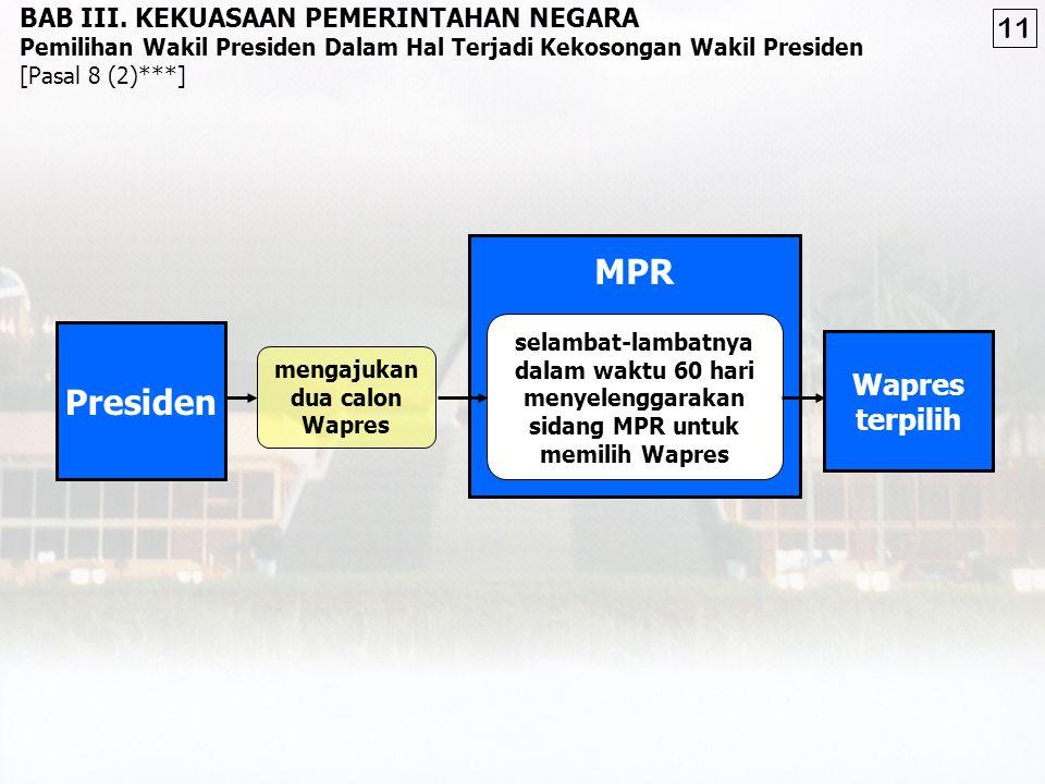 MPR MK BAB III. KEKUASAAN PEMERINTAHAN NEGARA Pengusulan Pemberhentian Presiden dan/atau Wakil Presiden DPR usul DPR tidak diterima wajib memeriksa, m