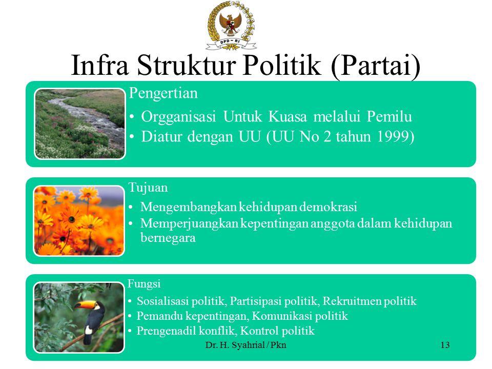 Pengertian Orgganisasi Untuk Kuasa melalui Pemilu Diatur dengan UU (UU No 2 tahun 1999) Tujuan Mengembangkan kehidupan demokrasi Memperjuangkan kepent