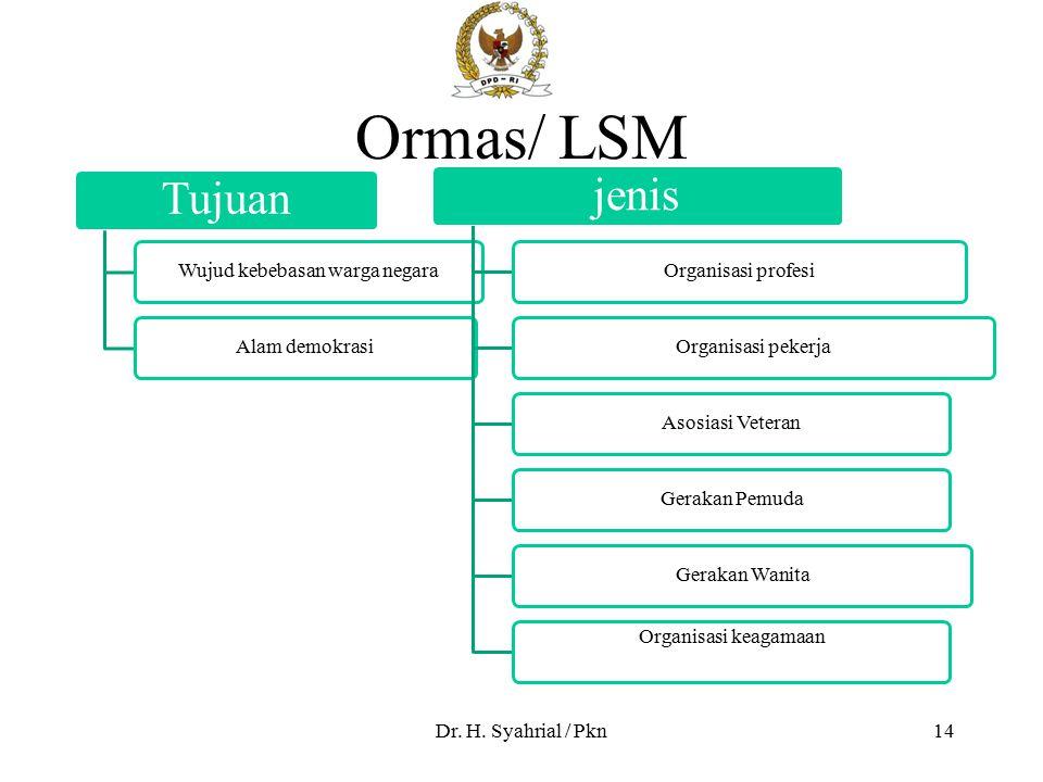 Ormas/ LSM Dr. H. Syahrial / Pkn14 Tujuan Wujud kebebasan warga negaraAlam demokrasi jenis Organisasi profesiOrganisasi pekerjaAsosiasi VeteranGerakan