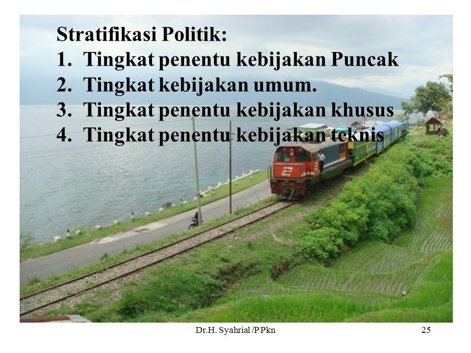Dr.H. Syahrial /P Pkn25 Stratifikasi Politik: 1.Tingkat penentu kebijakan Puncak 2.Tingkat kebijakan umum. 3.Tingkat penentu kebijakan khusus 4.Tingka