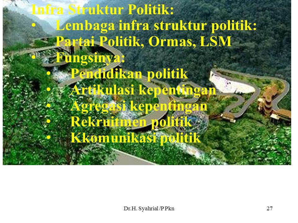 Dr.H. Syahrial /P Pkn27 Infra Struktur Politik: Lembaga infra struktur politik: Partai Politik, Ormas, LSM Fungsinya: Pendidikan politik Artikulasi ke
