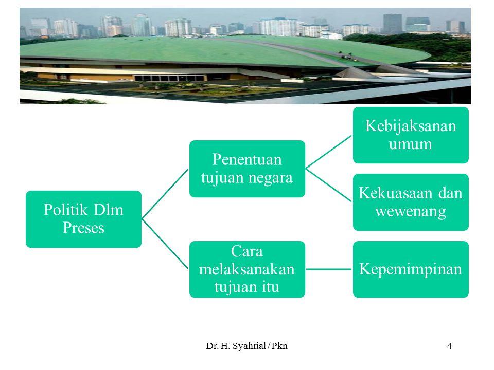 Politik Dlm Preses Penentuan tujuan negara Kebijaksanan umum Kekuasaan dan wewenang Cara melaksanakan tujuan itu Kepemimpinan Dr. H. Syahrial / Pkn4