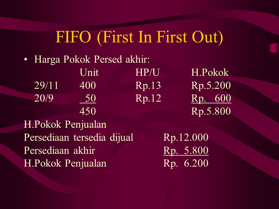 FIFO (First In First Out) Harga Pokok Persed akhir: UnitHP/UH.Pokok 29/11400Rp.13Rp.5.200 20/9 50Rp.12Rp. 600 450Rp.5.800 H.Pokok Penjualan Persediaan