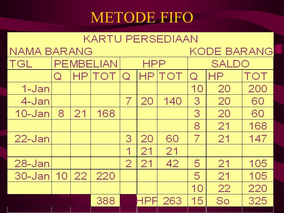 METODE FIFO
