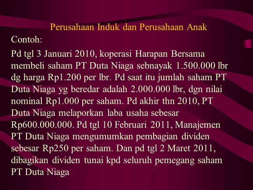 Perusahaan Induk dan Perusahaan Anak Contoh: Pd tgl 3 Januari 2010, koperasi Harapan Bersama membeli saham PT Duta Niaga sebnayak 1.500.000 lbr dg har