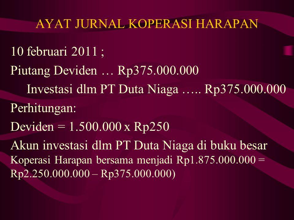 AYAT JURNAL KOPERASI HARAPAN 10 februari 2011 ; Piutang Deviden … Rp375.000.000 Investasi dlm PT Duta Niaga ….. Rp375.000.000 Perhitungan: Deviden = 1