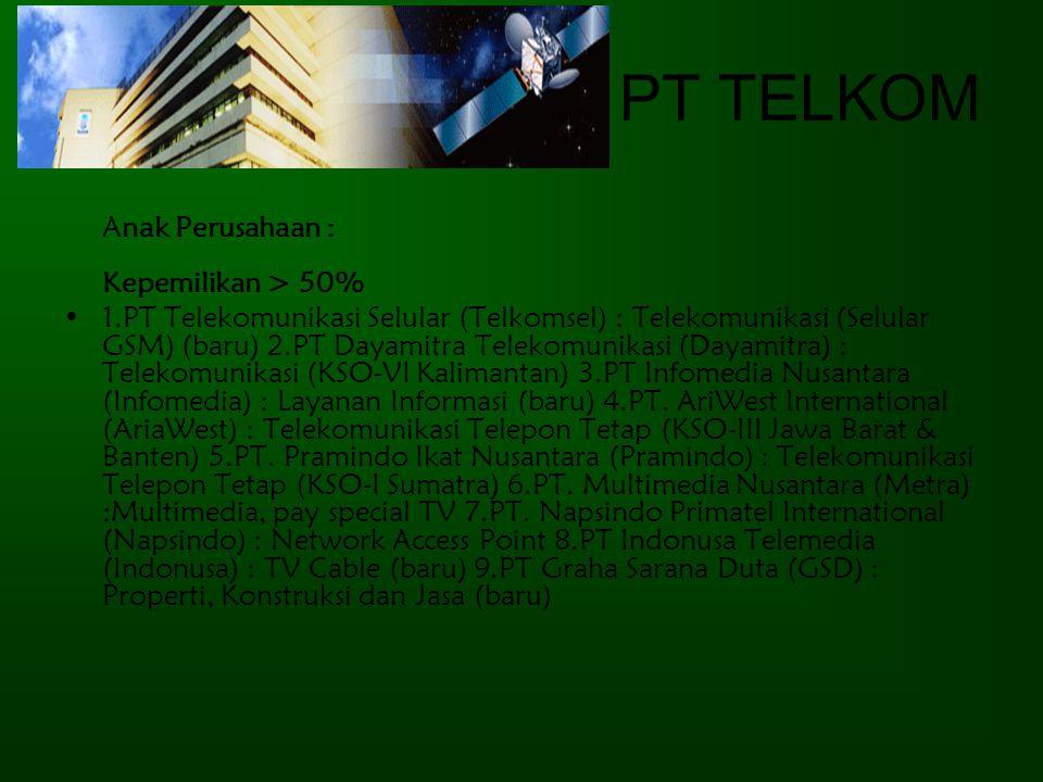 PT TELKOM Anak Perusahaan : Kepemilikan > 50% 1.PT Telekomunikasi Selular (Telkomsel) : Telekomunikasi (Selular GSM) (baru) 2.PT Dayamitra Telekomunik