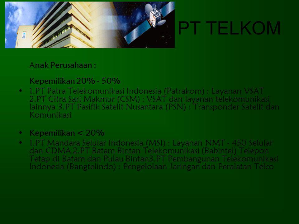 PT TELKOM Anak Perusahaan : Kepemilikan 20% - 50% 1.PT Patra Telekomunikasi Indonesia (Patrakom) : Layanan VSAT 2.PT Citra Sari Makmur (CSM) : VSAT da