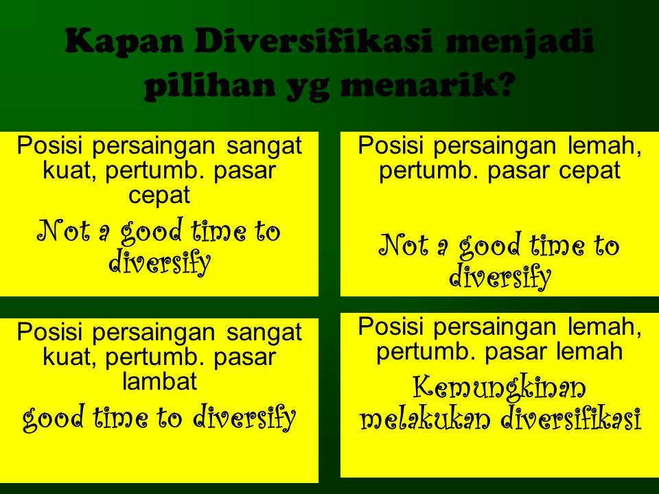 Kapan Diversifikasi menjadi pilihan yg menarik? Posisi persaingan sangat kuat, pertumb. pasar cepat Not a good time to diversify Posisi persaingan lem