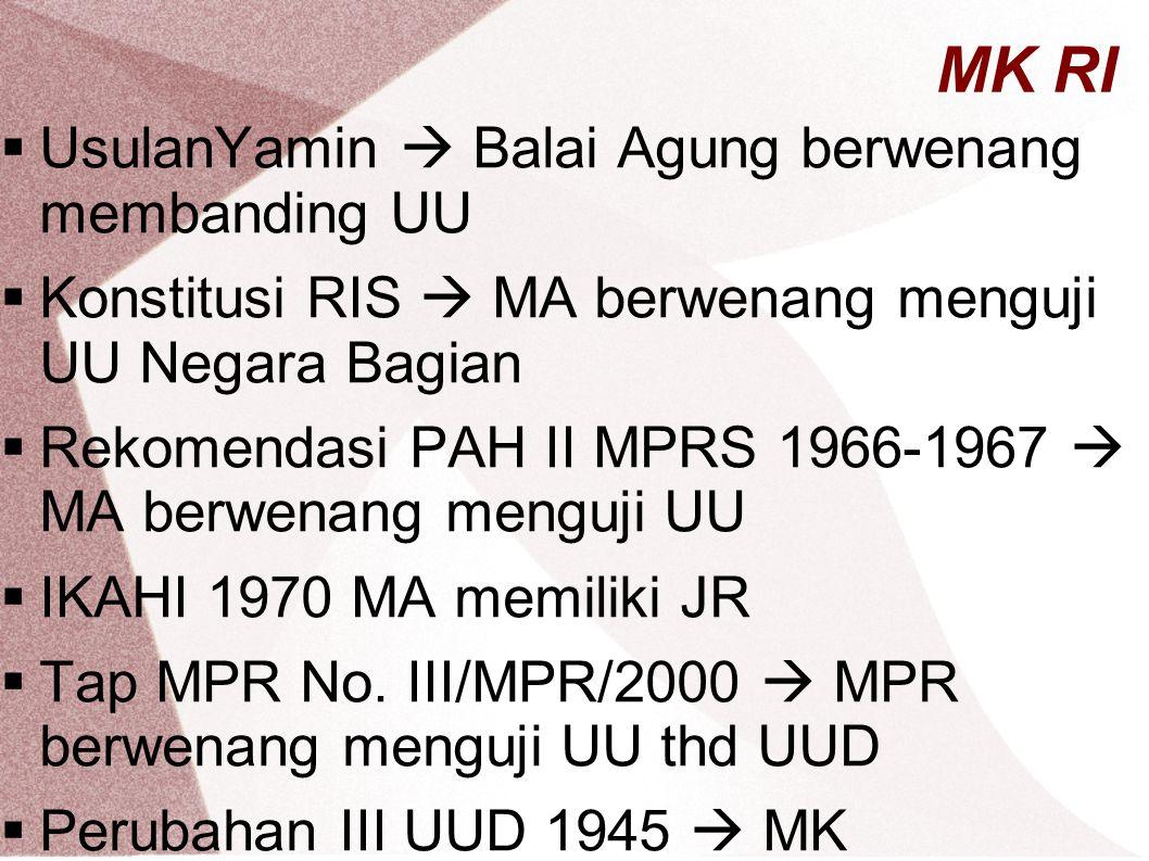 MK RI  UsulanYamin  Balai Agung berwenang membanding UU  Konstitusi RIS  MA berwenang menguji UU Negara Bagian  Rekomendasi PAH II MPRS 1966-1967