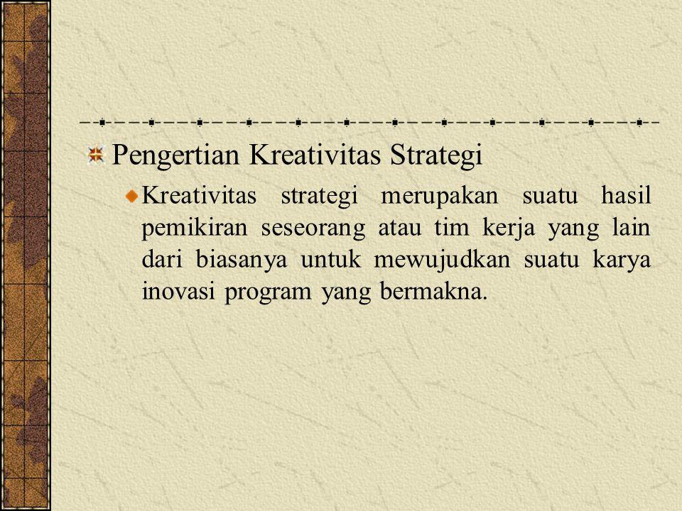 Pengertian Kreativitas Strategi Kreativitas strategi merupakan suatu hasil pemikiran seseorang atau tim kerja yang lain dari biasanya untuk mewujudkan