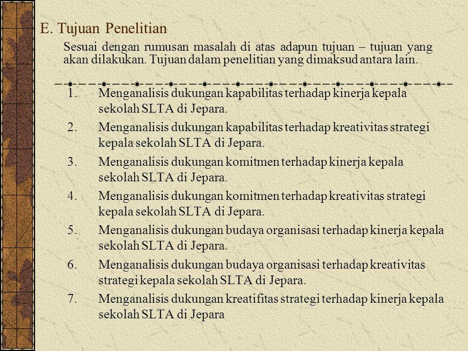 E. Tujuan Penelitian 1.Menganalisis dukungan kapabilitas terhadap kinerja kepala sekolah SLTA di Jepara. 2.Menganalisis dukungan kapabilitas terhadap