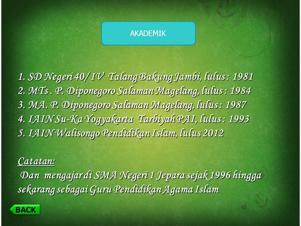 BACK 1.SD Negeri 40/ IV Talang Bakung Jambi, lulus : 1981 2.