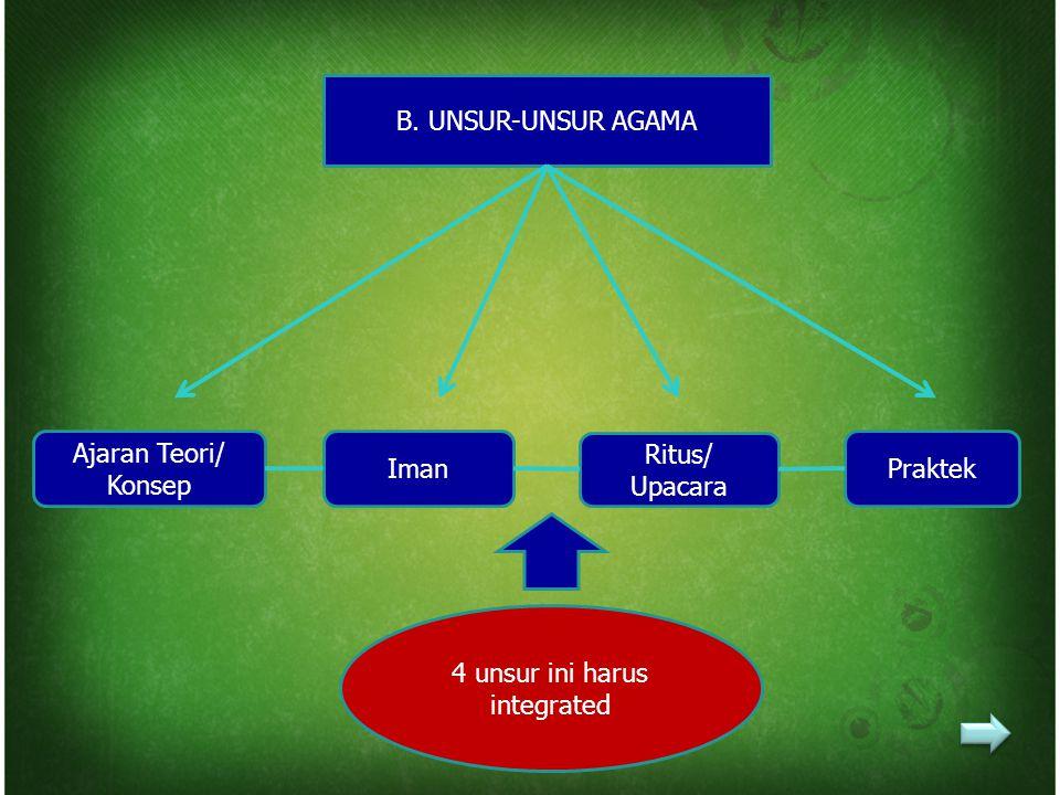 B. UNSUR-UNSUR AGAMA Ajaran Teori/ Konsep Iman Ritus/ Upacara Praktek 4 unsur ini harus integrated