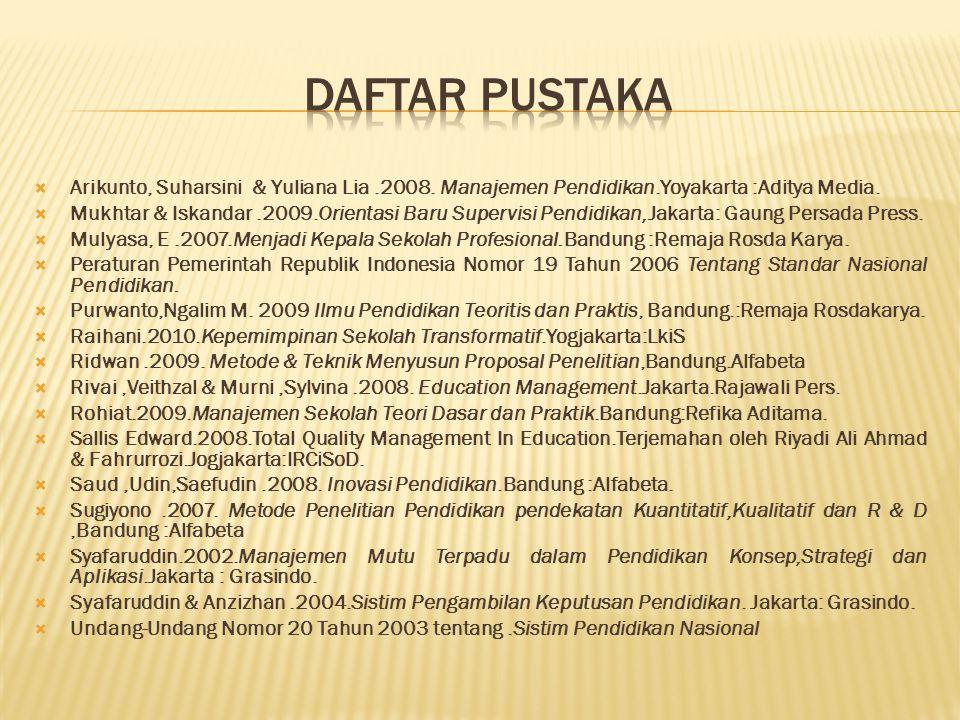  Arikunto, Suharsini & Yuliana Lia.2008. Manajemen Pendidikan.Yoyakarta :Aditya Media.  Mukhtar & Iskandar.2009.Orientasi Baru Supervisi Pendidikan,