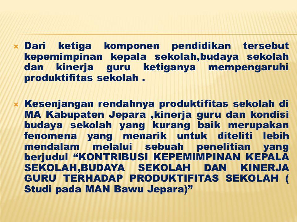 1.Bagaimana gambaran kepemimpinan kepala sekolah di MAN Bawu Jepara.