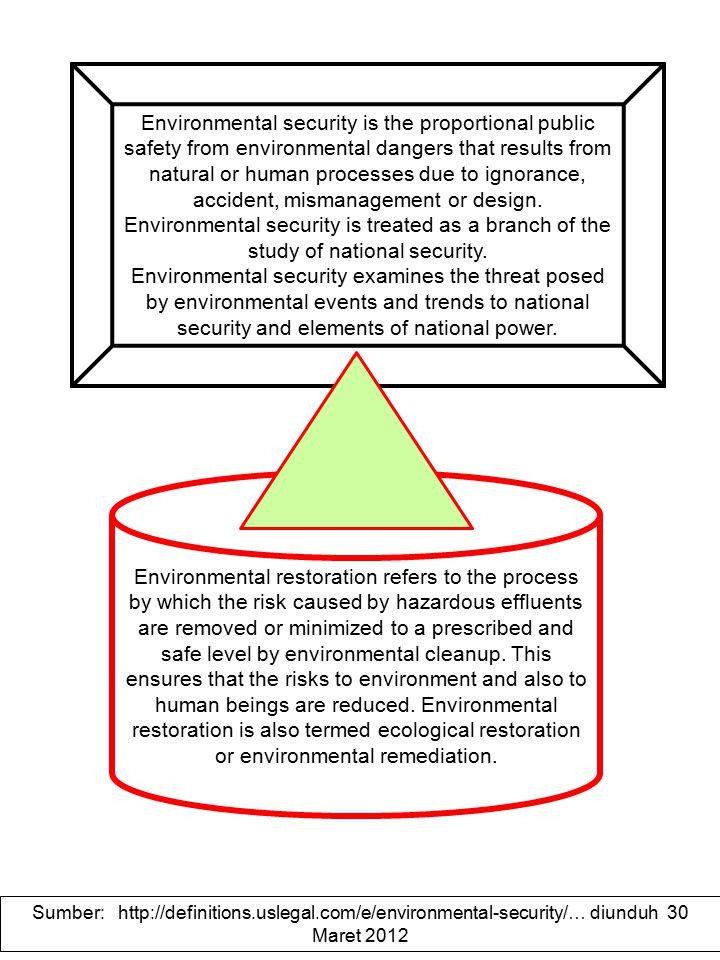 Environmental Security Study Time Dimension and Environmental Security Threats Sumber: http://www.acunu.org/millennium/es-exsum.html … diunduh 30 Maret 2012