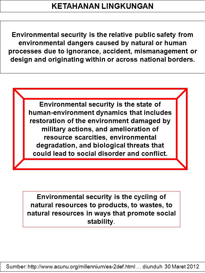 Environmental Security Study Policy Dimension and Environmental Security Threats - for a National Government Sumber: http://www.acunu.org/millennium/es-exsum.html … diunduh 30 Maret 2012