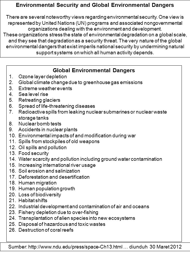 Global Environmental Dangers 1.Ozone layer depletion 2.Global climate change due to greenhouse gas emissions 3.Extreme weather events 4.Sea level rise
