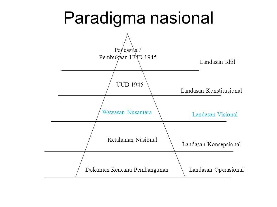 Paradigma nasional Pancasila / Pembukaan UUD 1945 Landasan Idiil UUD 1945 Landasan Konstitusional Wawasan Nusantara Landasan Visional Ketahanan Nasional Landasan Konsepsional Dokumen Rencana Pembangunan Landasan Operasional