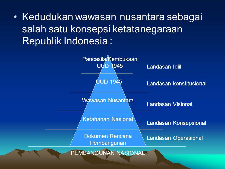 Kedudukan wawasan nusantara sebagai salah satu konsepsi ketatanegaraan Republik Indonesia : Pancasila/Pembukaan UUD 1945 UUD 1945 Wawasan Nusantara Ke