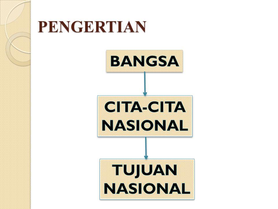 FAKTOR PENENTU: Bumi (geografi) Manusia (penduduk) Lingkungan Dengan memperhatikan 3 faktor tsb maka suatu bangsa penting untuk memiliki WAWASAN NASIONAL.